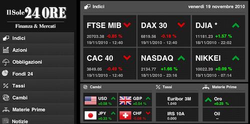 App Per Comprare Azioni: Le Migliori App Per Investire in Borsa - finanza mercati
